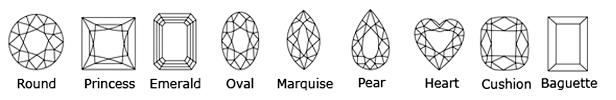 Výbrus diamantů
